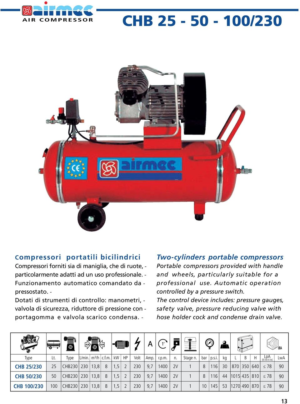 Two-cylinders portable compressors Portable compressors provided with handle and wheels, particularly suitable for a professional use. Automatic operation controlled by a pressure switch.