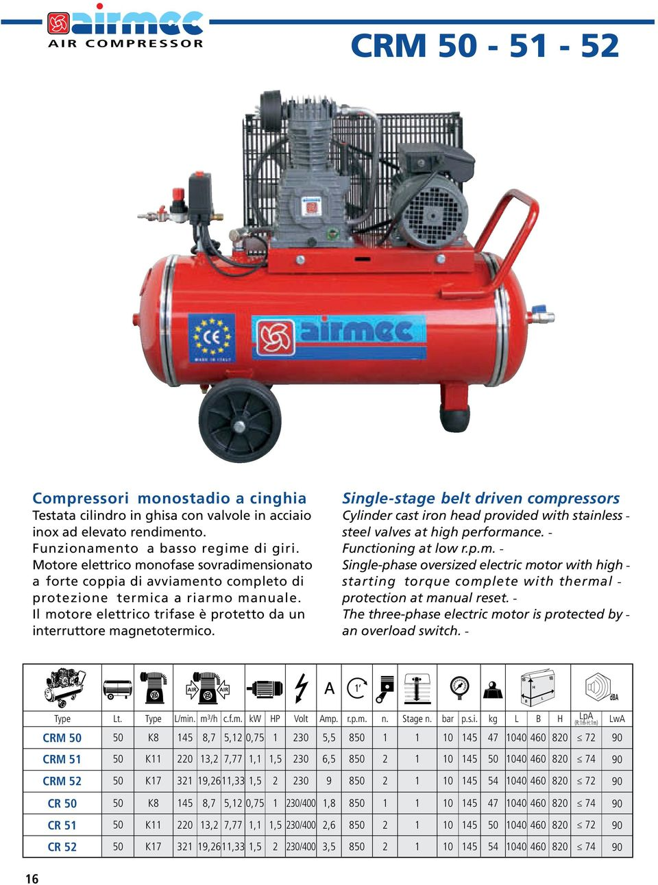 AIR AIR 1 da Single-stage belt driven compressors Cylinder cast iron head provided with stainlesssteel valves at high performance. Functioning at low r.p.m. Single-phase oversized electric motor with highstarting torque complete with thermalprotection at manual reset.