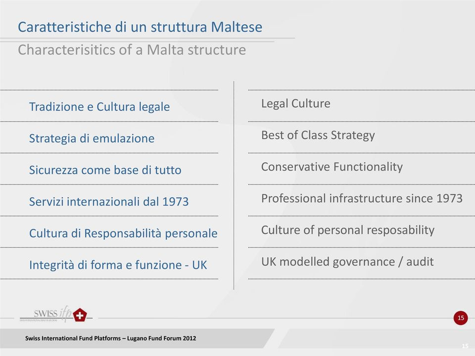 Responsabilità personale Integrità di forma e funzione - UK Legal Culture Best of Class Strategy
