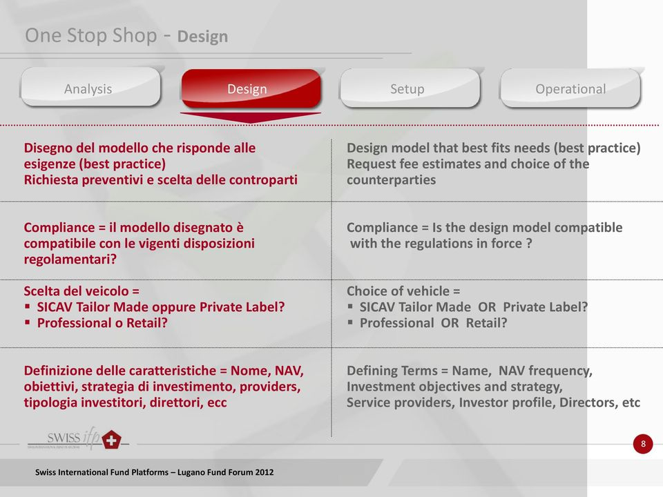 Scelta del veicolo = SICAV Tailor Made oppure Private Label? Professional o Retail? Compliance = Is the design model compatible with the regulations in force?
