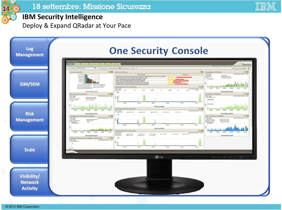 Advanced threat visualization and impact analysis Risk Risk Management Management Scale Scale High Availability Visibility/ Visibility/ Network Network Activity Activity QFlow Collector HA.