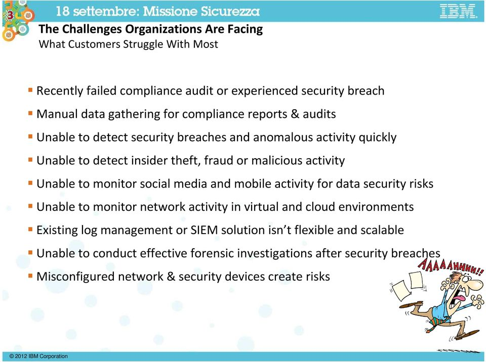 monitor social media and mobile activity for data security risks Unable to monitor network activity in virtual and cloud environments Existing log management or SIEM