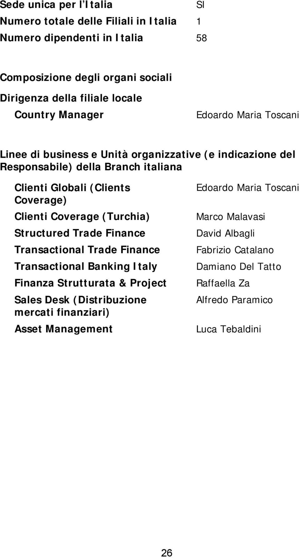 Coverage) Clienti Coverage (Turchia) Structured Trade Finance Transactional Trade Finance Transactional Banking Italy Finanza Strutturata & Project Sales Desk