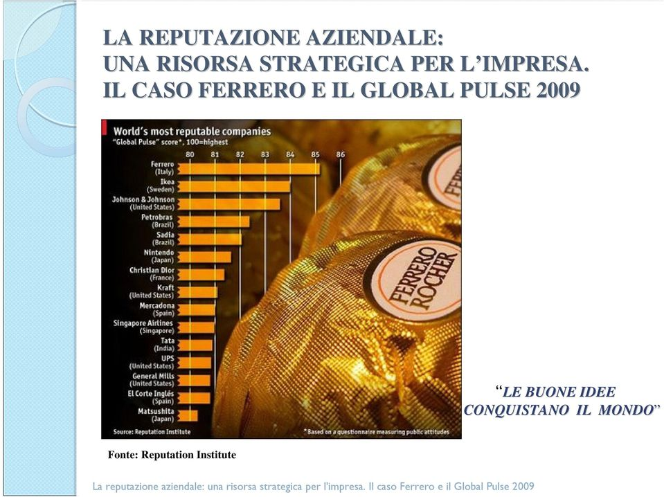 L IL CASO FERRERO E IL GLOBAL PULSE 2009