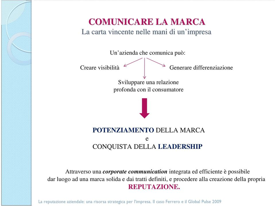 DELLA MARCA e CONQUISTA DELLA LEADERSHIP Attraverso una corporate communication integrata ed efficiente è