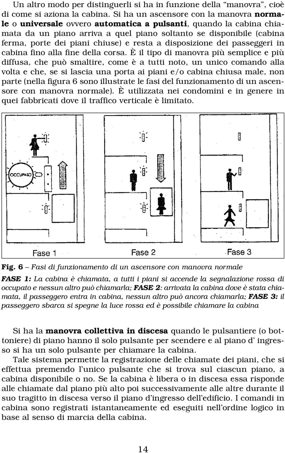 Manuale per l uso corretto di un ascensore e di for Piani di cabina di log