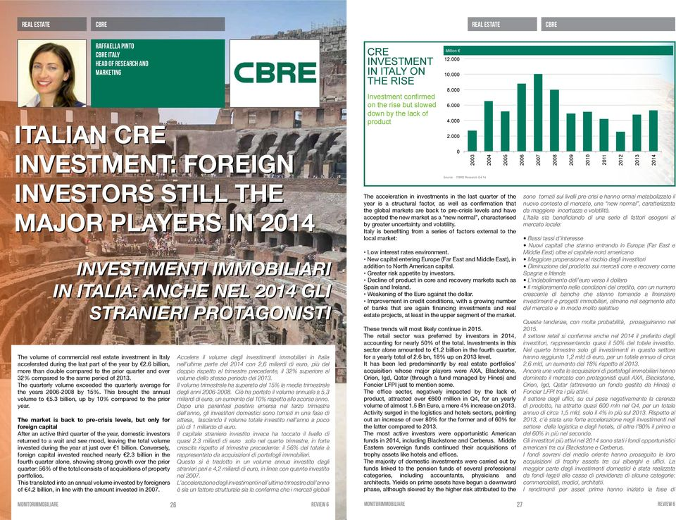 000 0 INVESTMENT: FOREIGN 2003 2004 2005 2006 2007 2008 2009 2010 2011 2012 2013 2014 Source: CBRE Research Q4 14 INVESTORS STILL THE MAJOR PLAYERS IN 2014 INVESTIMENTI IMMOBILIARI IN ITALIA: ANCHE