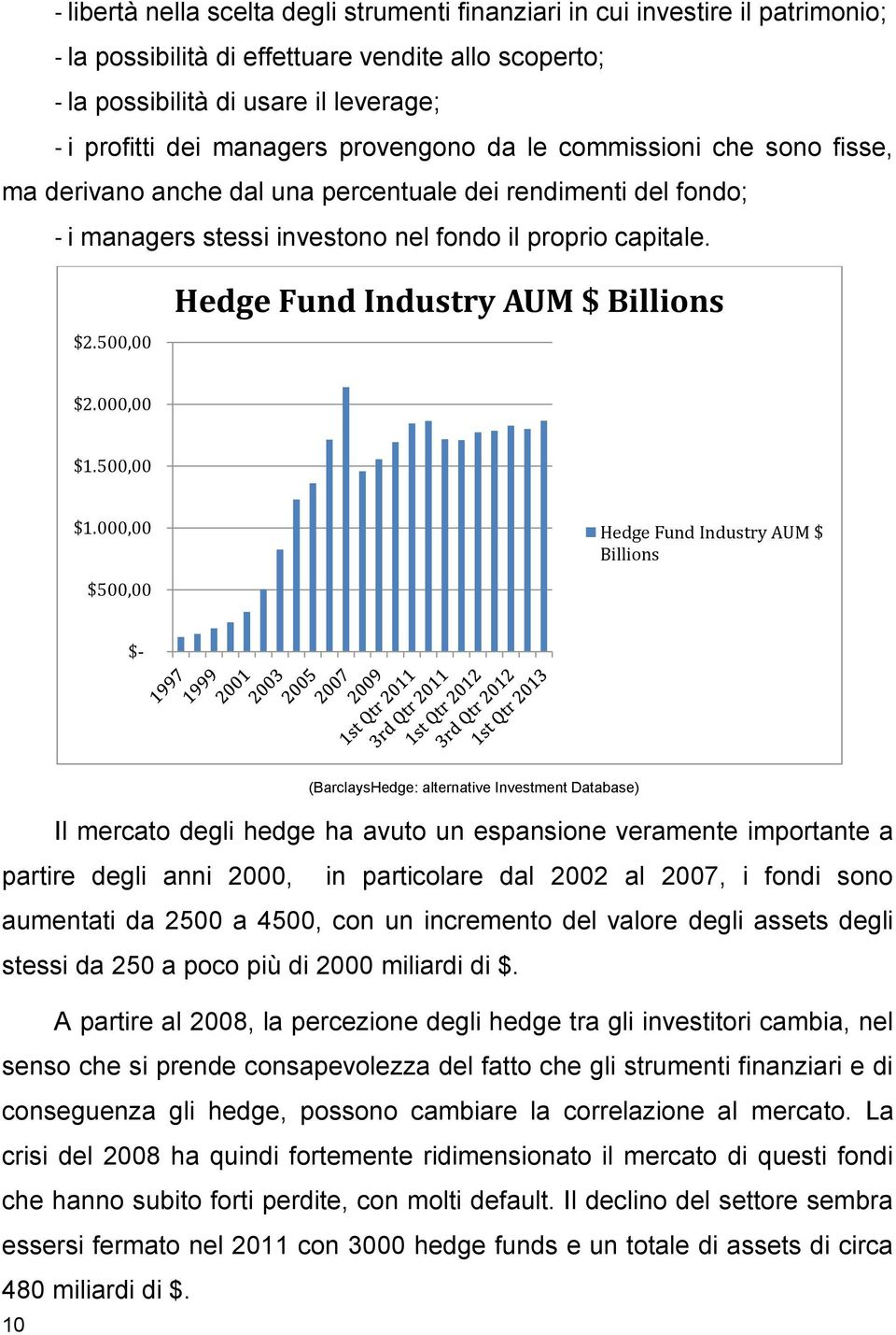 5, Hedge Fund Industry AUM $ Billions $2., $1.5, $1.