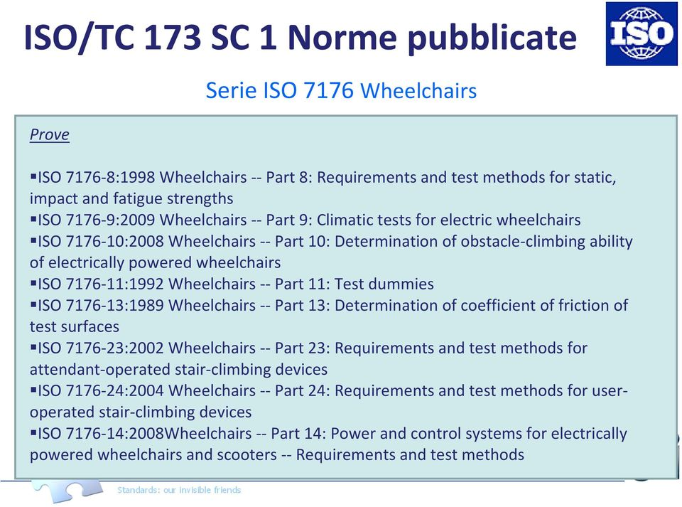 Wheelchairs -- Part 11: Test dummies ISO 7176-13:1989 Wheelchairs --Part 13: Determination of coefficient of friction of test surfaces ISO 7176-23:2002 Wheelchairs --Part 23: Requirements and test