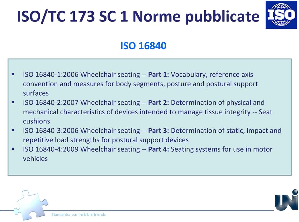 characteristics of devices intended to manage tissue integrity --Seat cushions ISO 16840-3:2006 Wheelchair seating --Part 3: Determination of