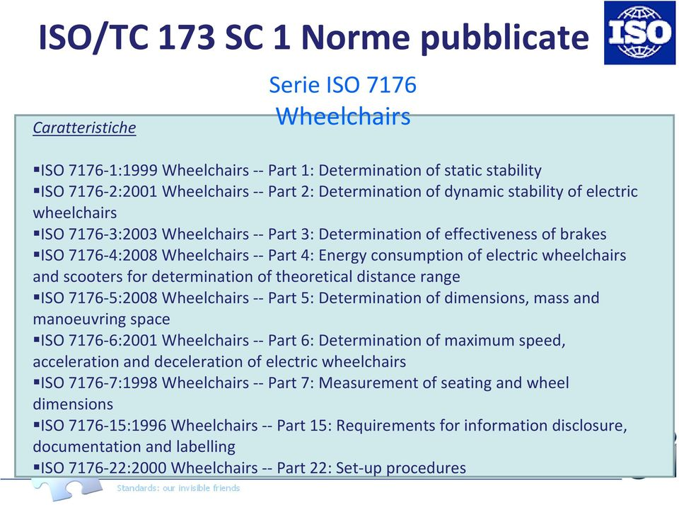 electric wheelchairs and scooters for determination of theoretical distance range ISO 7176-5:2008 Wheelchairs --Part 5: Determination of dimensions, mass and manoeuvring space ISO 7176-6:2001