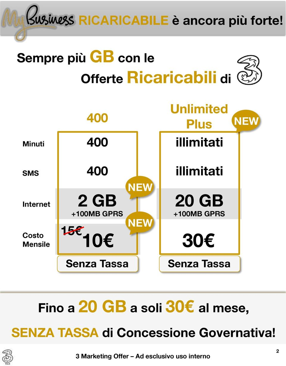 illimitati NEW SMS Internet 400 illimitati 2 GB +100MB GPRS 15 10 NEW NEW 20