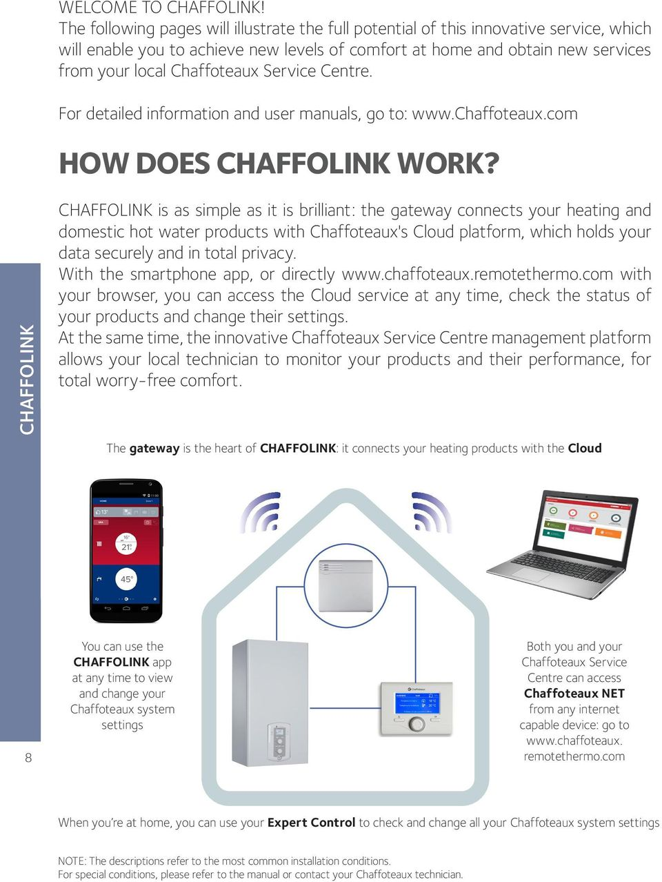 Service Centre. For detailed information and user manuals, go to: www.chaffoteaux.com HOW DOES WORK?