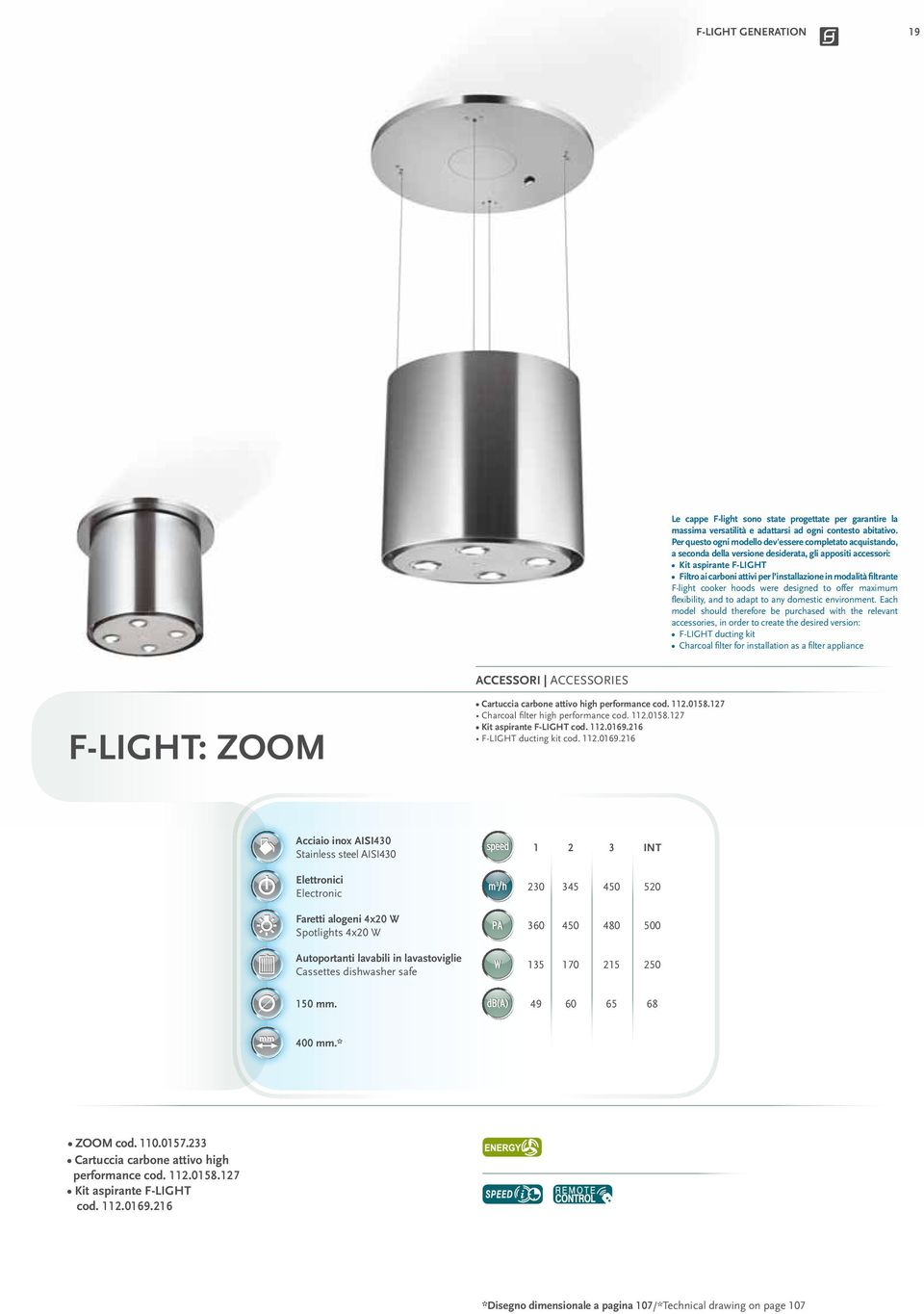 filtrante F-light cooker hoods were designed to offer maximum flexibility, and to adapt to any domestic environment.