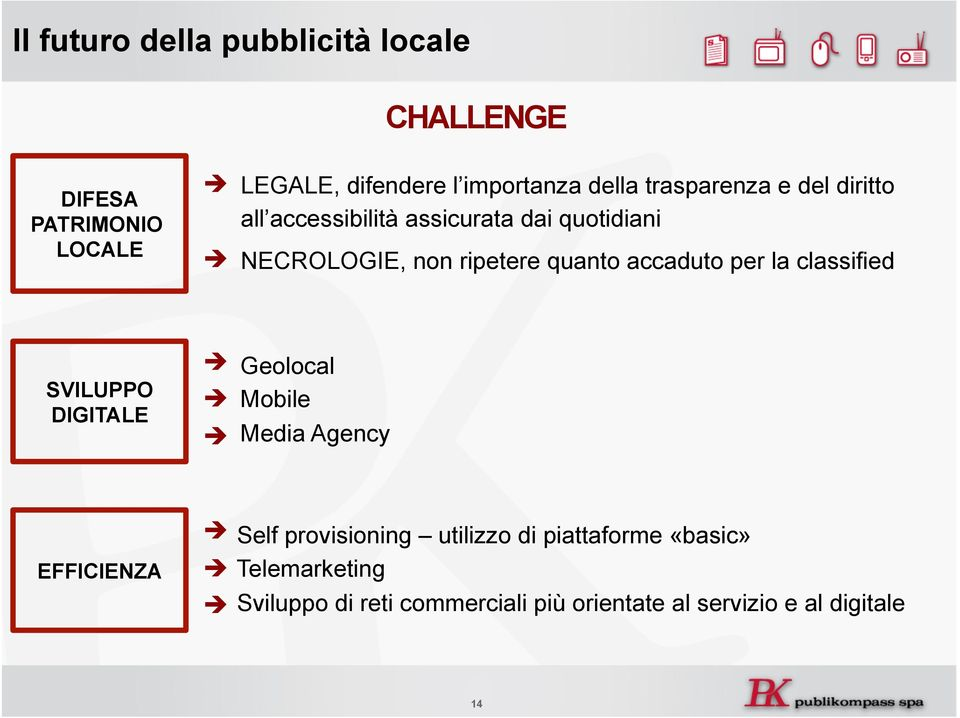 accaduto per la classified SVILUPPO DIGITALE è Geolocal è Mobile è Media Agency EFFICIENZA è Self provisioning