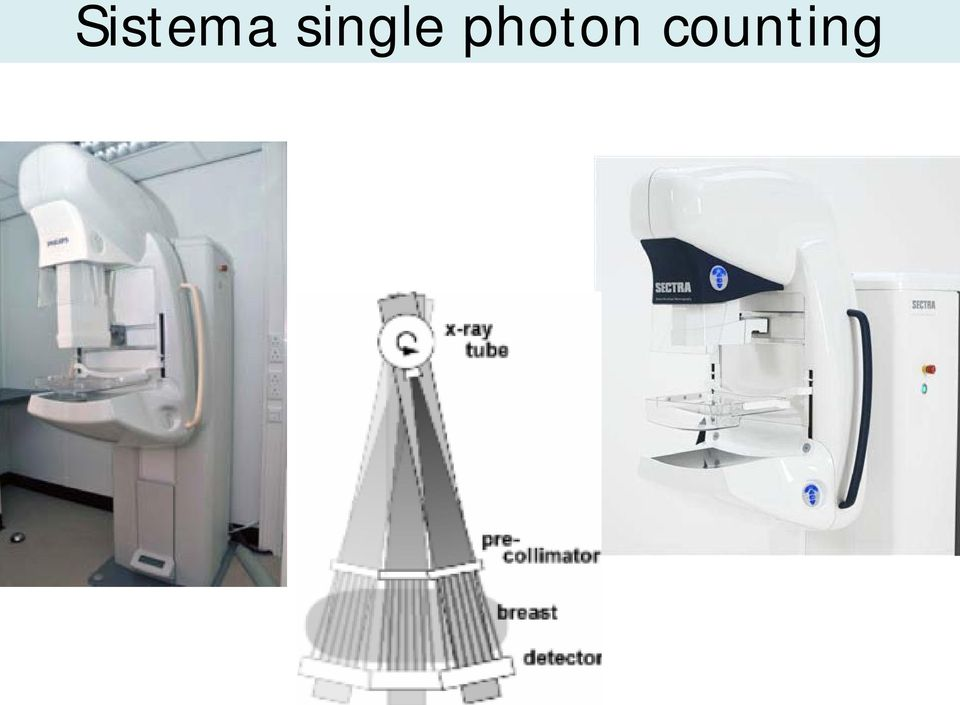 a photon-counting detector for dual-energy breast tomosynthesis In addition, a new ver- sion of this photon-counting detector includes energy  resolution, allowing for simultaneous acquisition of two images at low and high  ener.