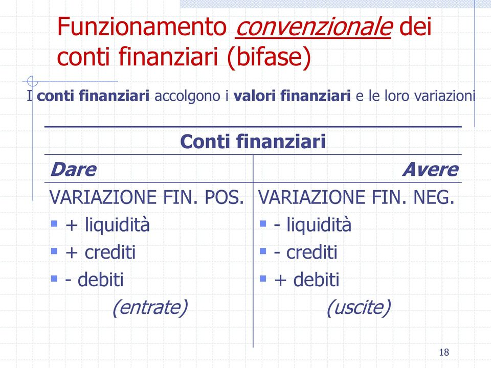 VARIAZIONE FIN. POS.