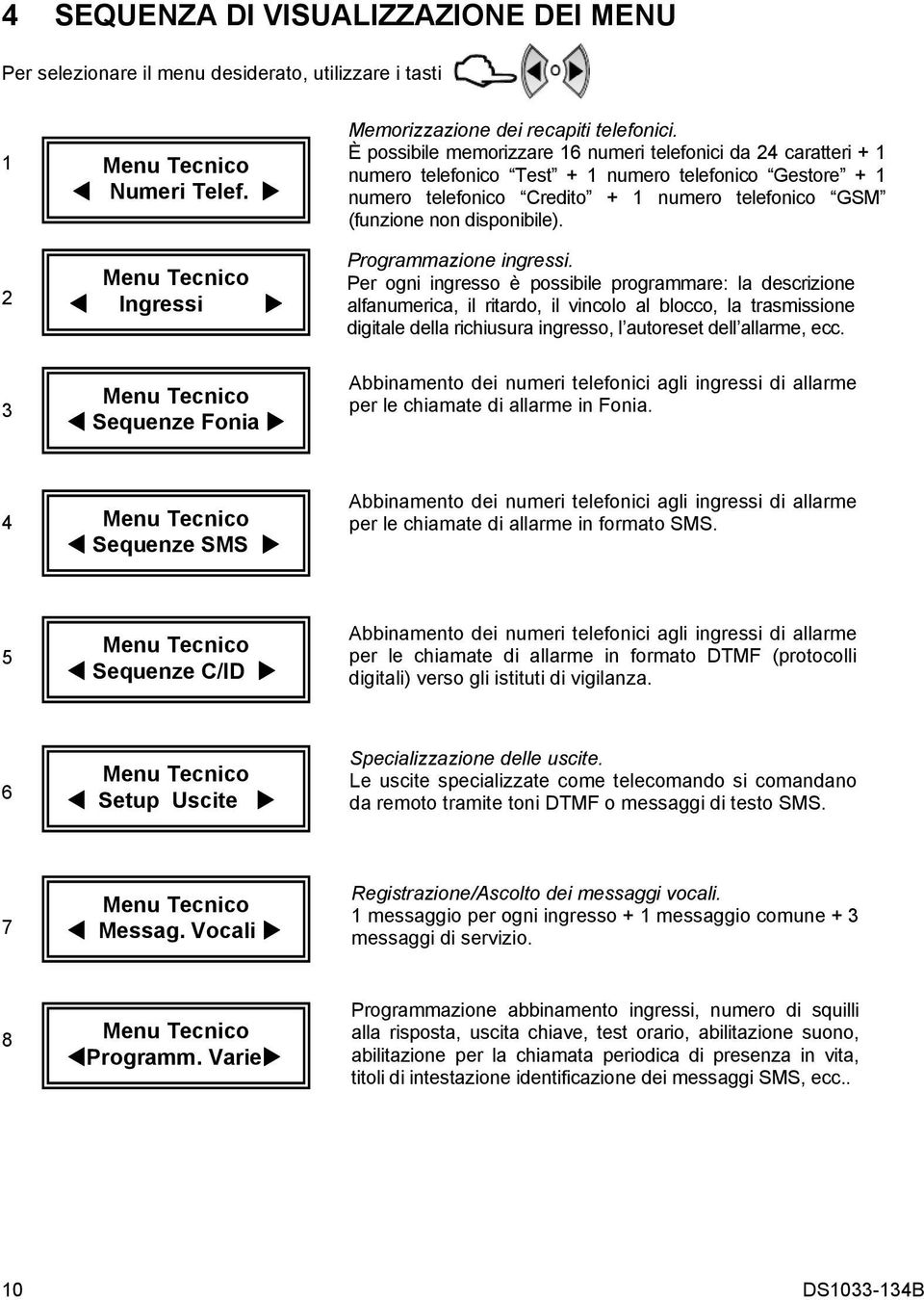 disponibile). Programmazione ingressi.