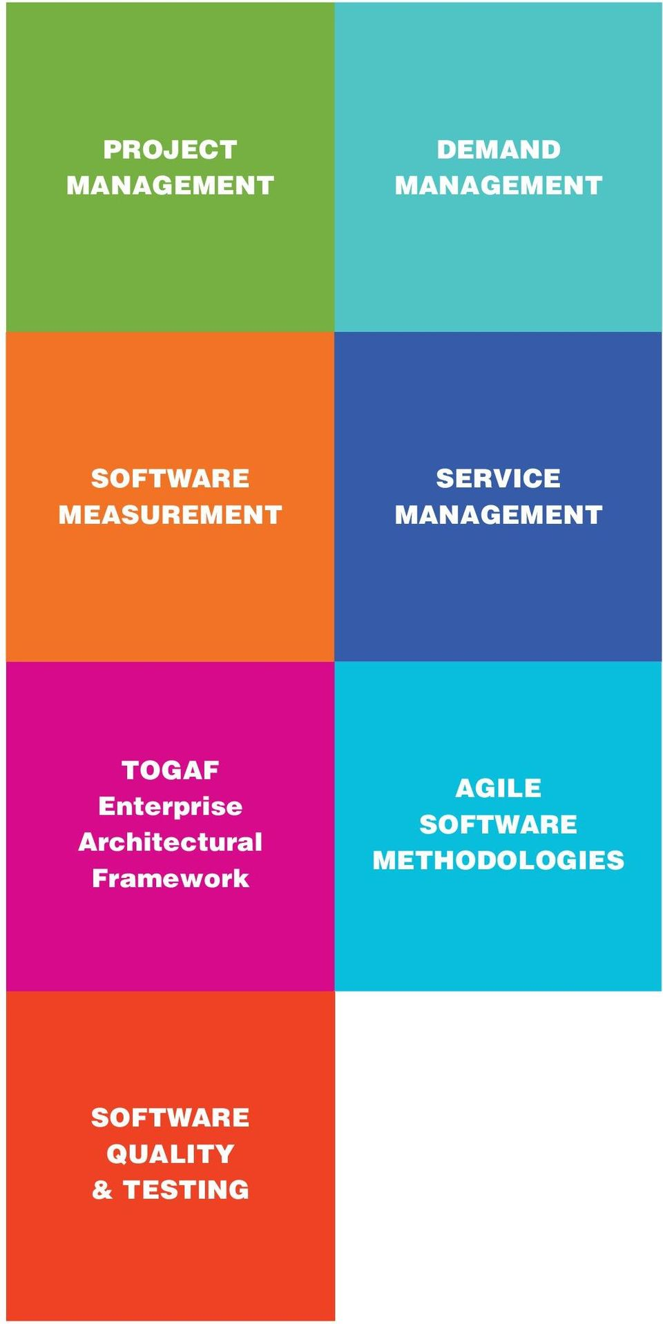 TOGAF Enterprise Architectural Framework