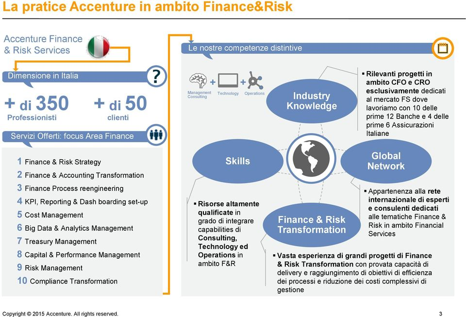 delle prime 6 Assicurazioni Italiane 1 Finance & Risk Strategy 2 Finance & Accounting Transformation 3 Finance Process reengineering 4 KPI, Reporting & Dash boarding set-up 5 Cost Management 6 Big