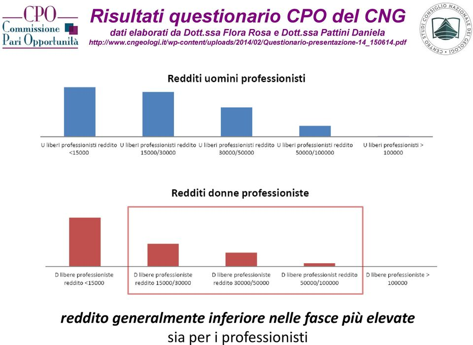 it/wp-content/uploads/2014/02/questionario-presentazione-14_150614.