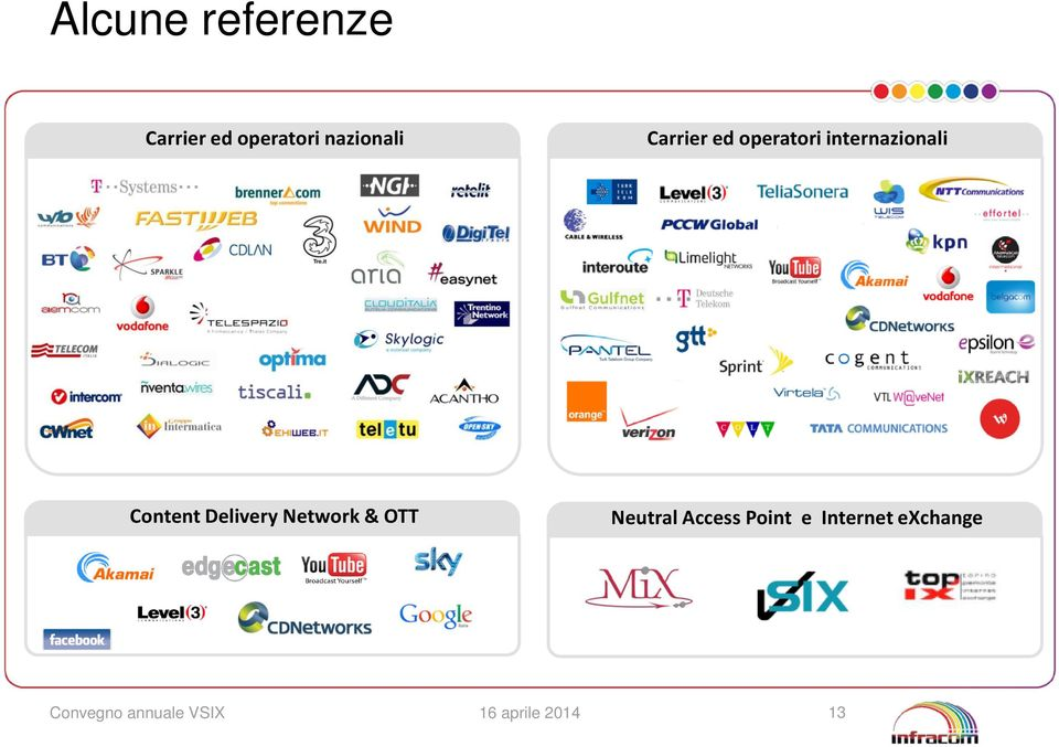 internazionali Content Delivery Network &