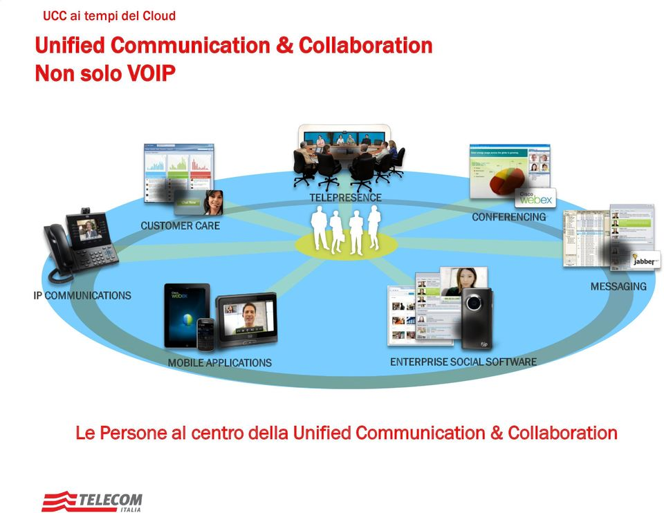 MESSAGING MOBILE APPLICATIONS ENTERPRISE SOCIAL SOFTWARE