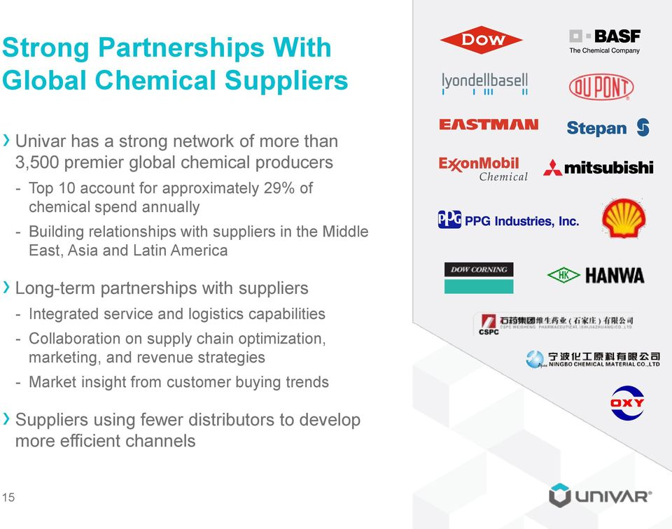 Long-term partnerships with suppliers - Integrated service and logistics capabilities - Collaboration on supply chain optimization,