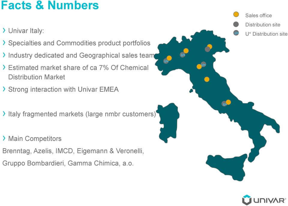 interaction with Univar EMEA U+ U+ U+ U+ Distribution site U + Distribution site Italy fragmented markets