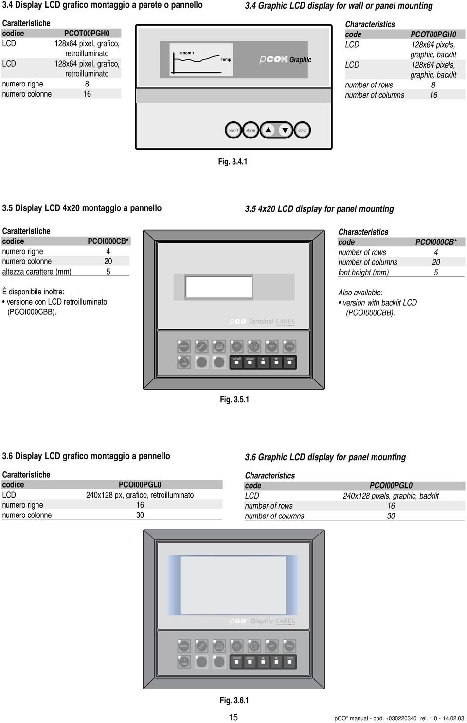 16 Room 1 Temp Graphic Characteristics code LCD LCD PCOT00PGH0 128x64 pixels, graphic, backlit 128x64 pixels, graphic, backlit number of rows 8 number of columns 16 on/off alarm enter Fig. 3.4.1 3.