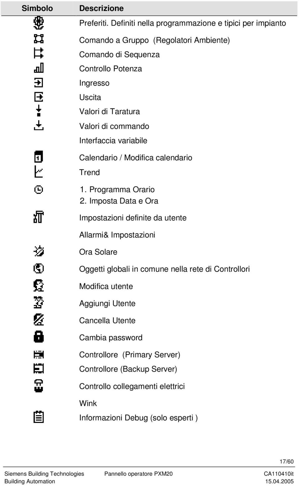 Interfaccia variabile Calendario / Modifica calendario Trend 1. Programma Orario 2.