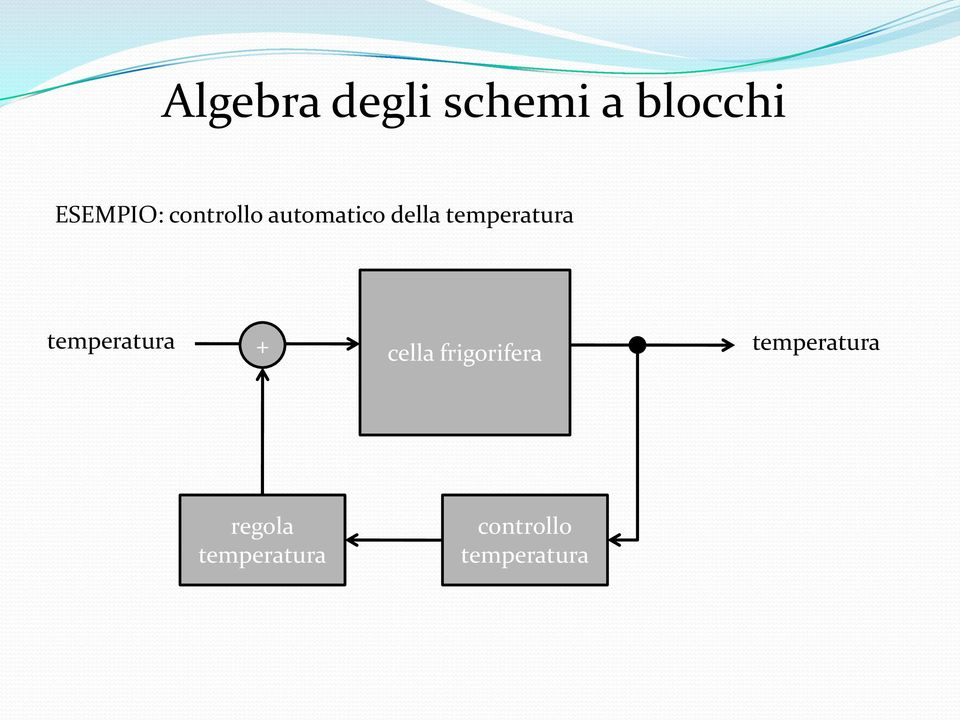 temperatura + cella frigorifera