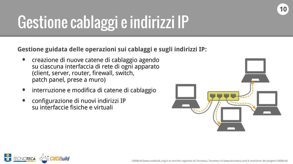 ogni apparato (client, server, router, firewall, switch, patch panel, prese a muro) interruzione