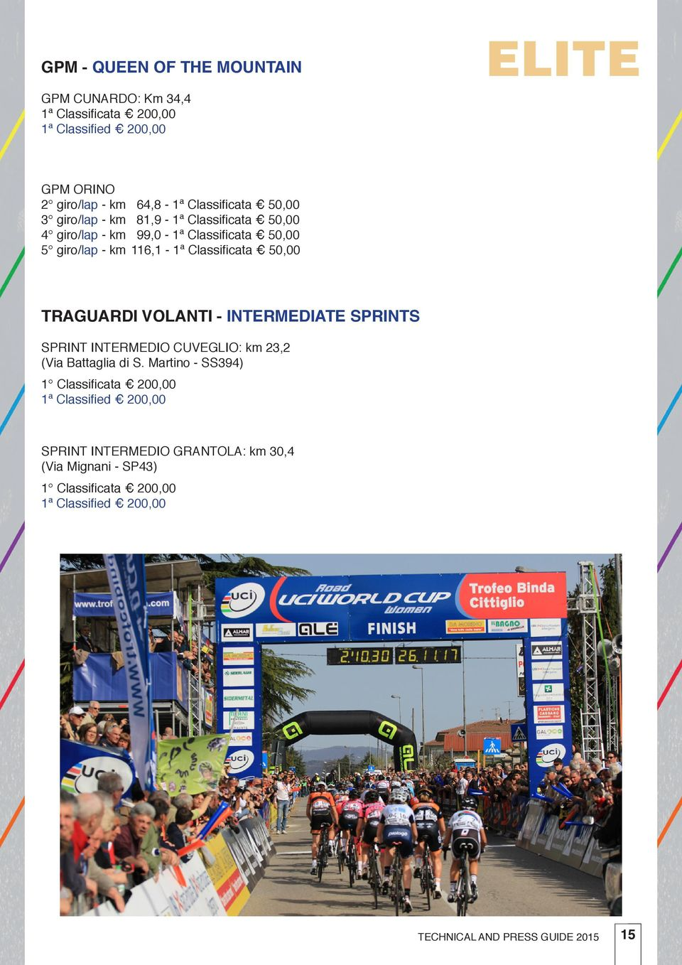 Classificata 50,00 TRAGUARDI VOLANTI - INTERMEDIATE SPRINTS SPRINT INTERMEDIO CUVEGLIO: km 23,2 (Via Battaglia di S.