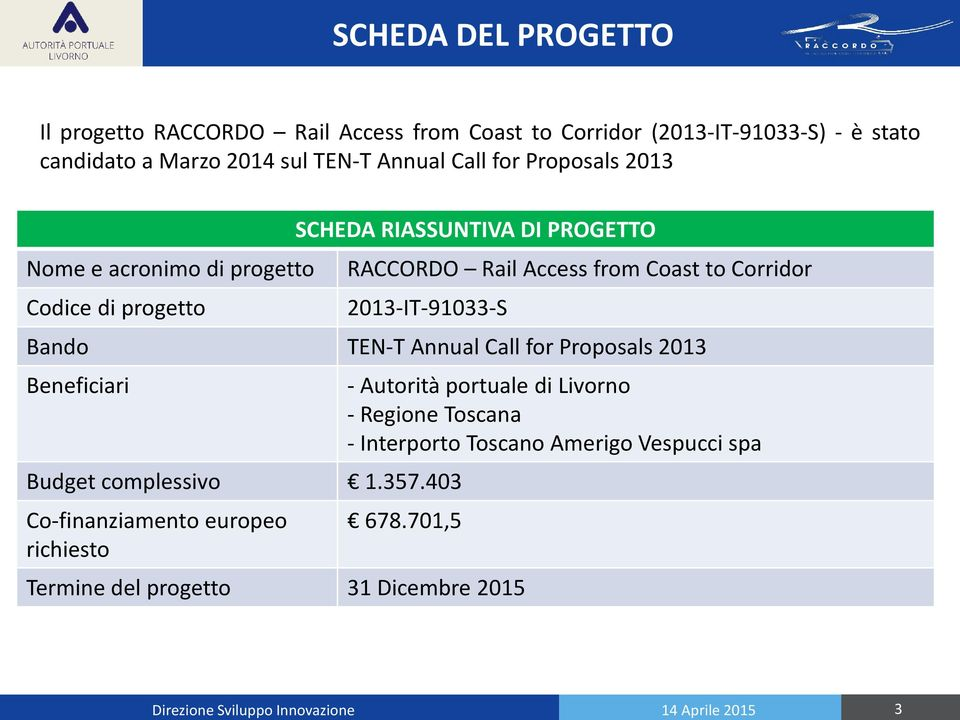 2013-IT-91033-S Bando TEN-T Annual Call for Proposals 2013 Beneficiari Budget complessivo 1.357.