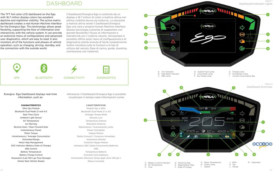 This technology allows great flexibility, supporting the flow of information and interactivity with the vehicle system.