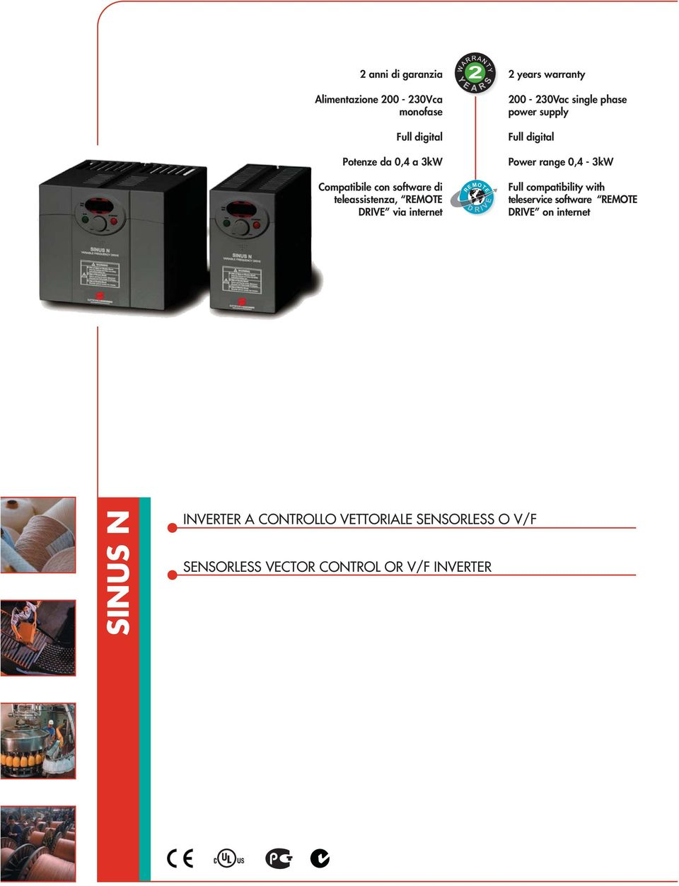 200-230Vac single phase power supply Full digital Power range 0,4-3kW Full compatibility with teleservice