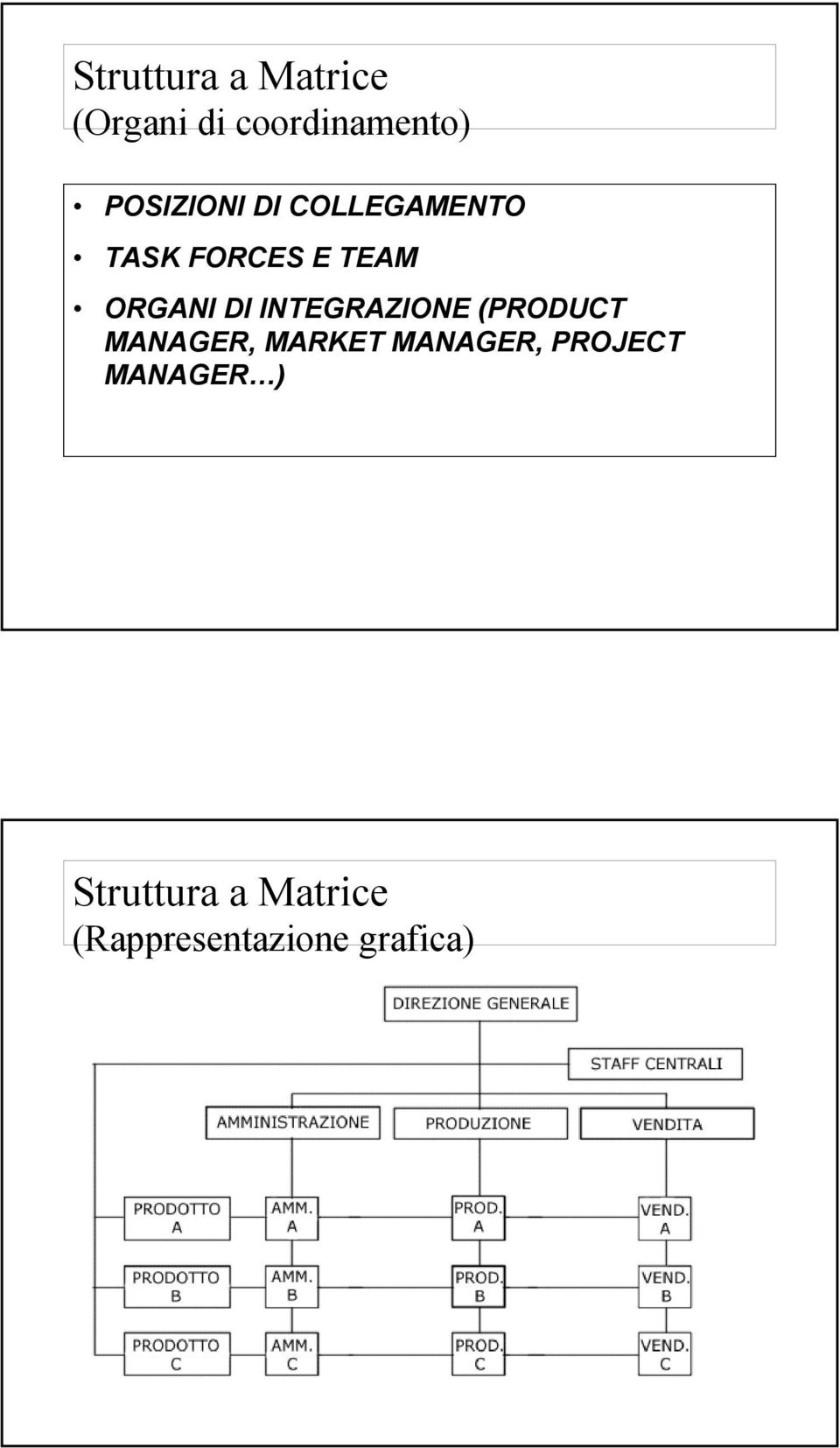 DI INTEGRAZIONE (PRODUCT MANAGER, MARKET MANAGER,