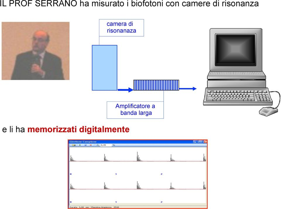 camera di risonanaza e li ha