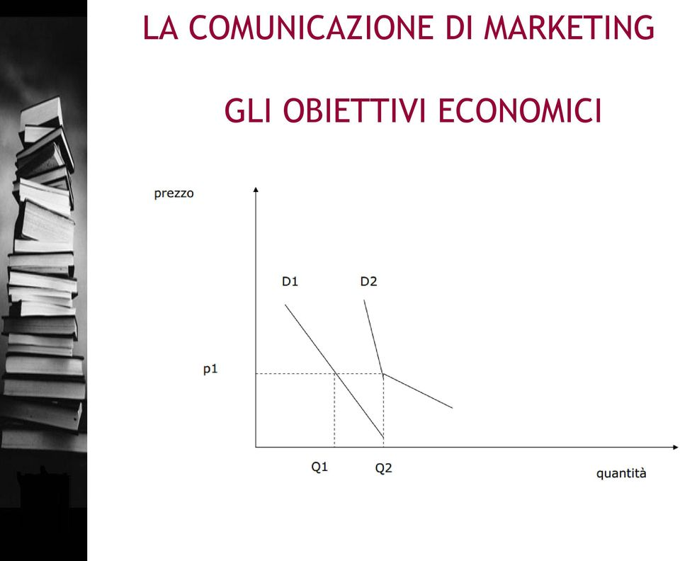 DI MARKETING