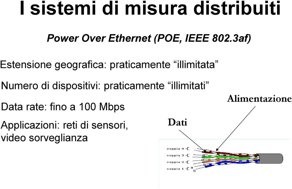 dispositivi: praticamente illimitati Data rate: fino a 100 Mbps