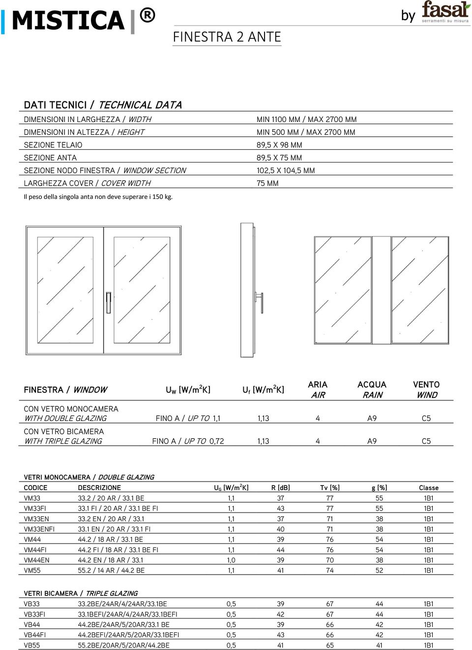 K] WITH DOUBLE GLAZING FINO A / UP TO 1,1 1,13 4 A9