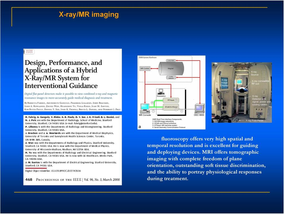 MRI offers tomographic imaging with complete freedom of plane orientation,