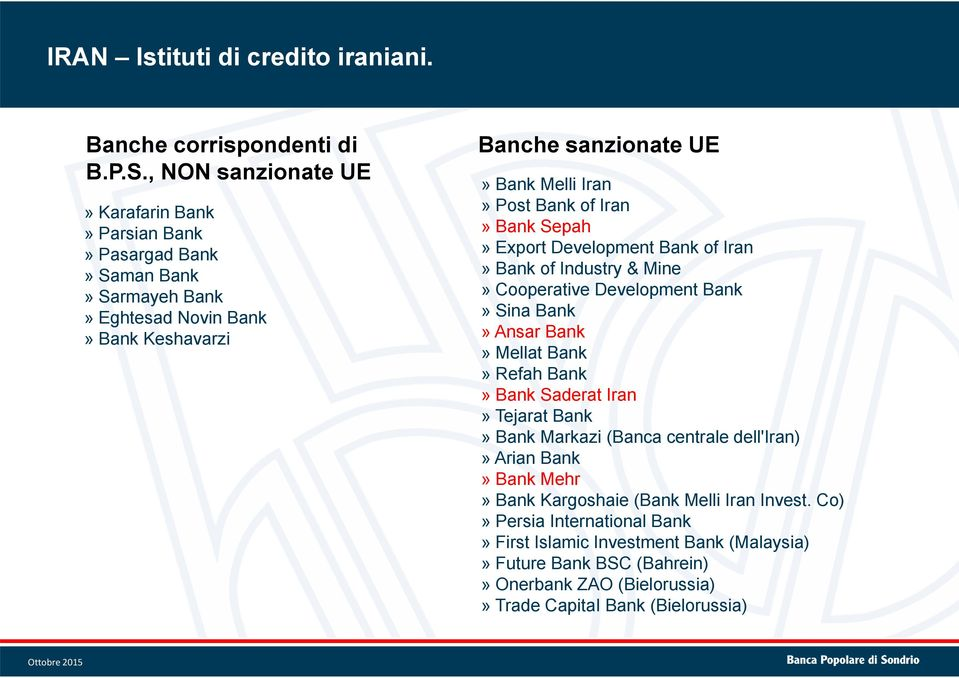 Bank of Iran» Bank Sepah» Export Development Bank of Iran» Bank of Industry & Mine» Cooperative Development Bank» Sina Bank» Ansar Bank» Mellat Bank» Refah Bank» Bank Saderat