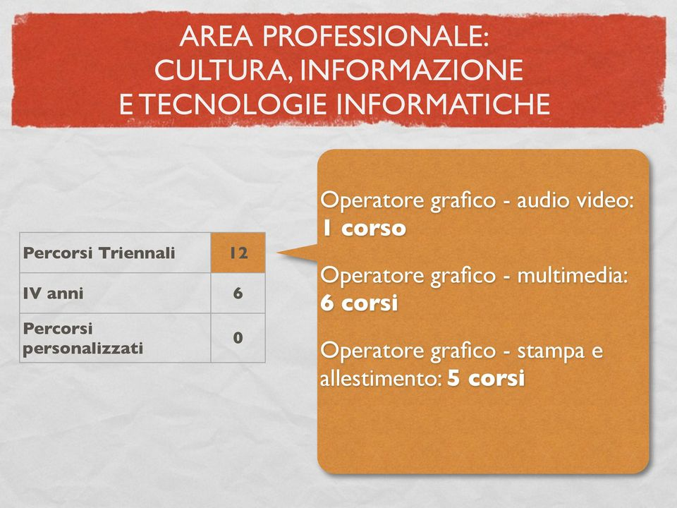 - audio video: 1 corso Operatore grafico - multimedia: