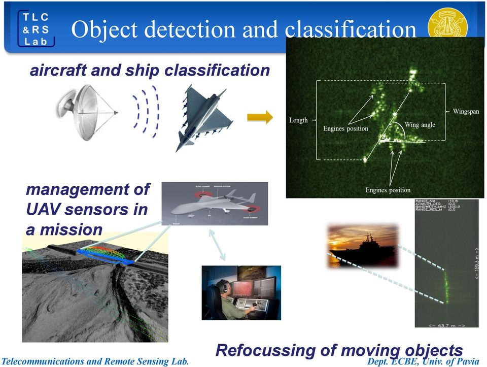 classification management of UAV