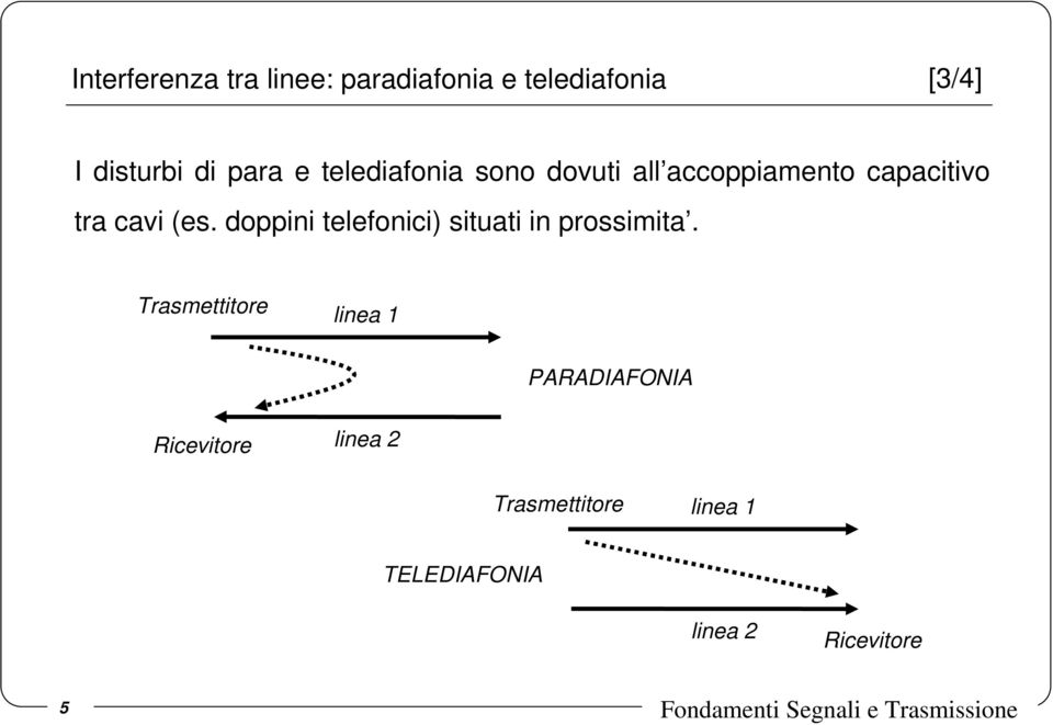 doppini telefonici) situati in prossimita.