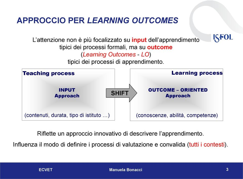 Teaching process Learning process INPUT Approach SHIFT OUTCOME ORIENTED Approach (contenuti, durata, tipo di istituto )