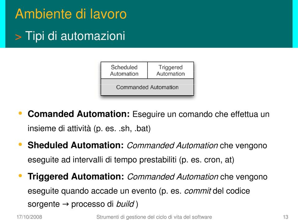 bat) Sheduled Automation: Commanded Automation che vengono ese