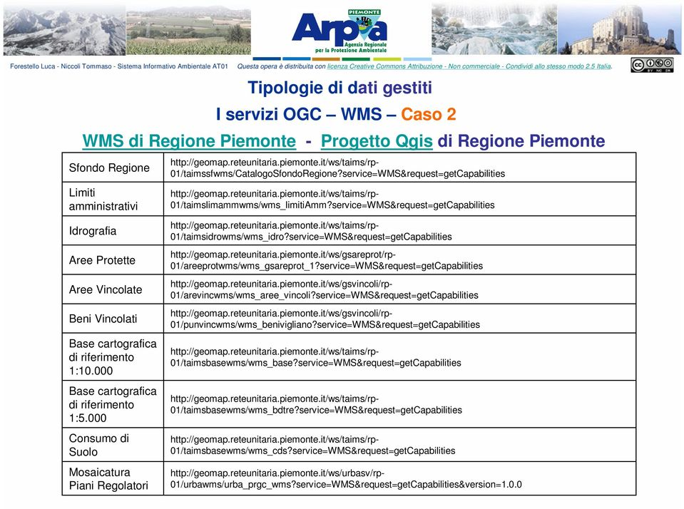 it/ws/taims/rp- 01/taimssfwms/CatalogoSfondoRegione?service=WMS&request=getCapabilities http://geomap.reteunitaria.piemonte.it/ws/taims/rp- 01/taimslimammwms/wms_limitiAmm?
